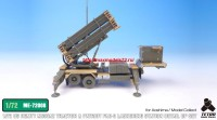 TetraME-72008   1/72 US HEMTT M983 Tractor w/Patriot PAC-3 Launching Station for Modelcollect/Aoshima (attach4 32221)