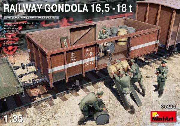 MA35296   Railway Gondola 16,5-18 t (thumb39942)